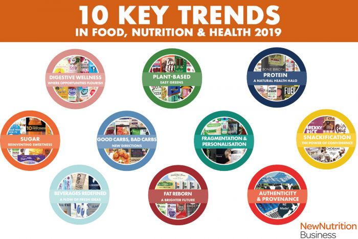 Le 10 tendenze chiave per il 2019 (New Nutrition Business).